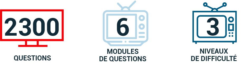 TVneurones Le Grand Jeu : logiciel qui utilise les archives vidéos de l'INA pour la stimuler les capacités cognitives des personnes âgées - chiffres 2300 questions cognitives, 6 modules de questions, 3 niveaux de difficulté